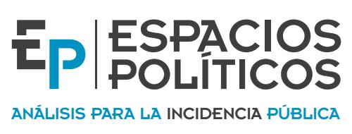 Es un proyecto sin fines de lucro creado en el año 1999 con el propósito de conformar un espacio de reflexión e intercambio académico de la Ciencia Política y las Relaciones Internacionales.